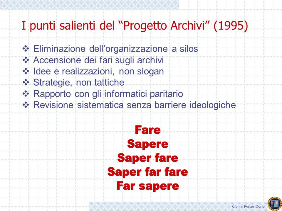 Gianni Penzo Doria Università degli Studi di Padova Archivio Generale di Ateneo Il sistema archivistico di Ateneo Padova, 20 aprile 2005