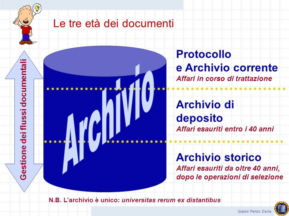 Gianni Penzo Doria La tutela apprestata dallordinamento per gli atti degli archivi ritenuti di notevole interesse storico prescinde dalla possibile di