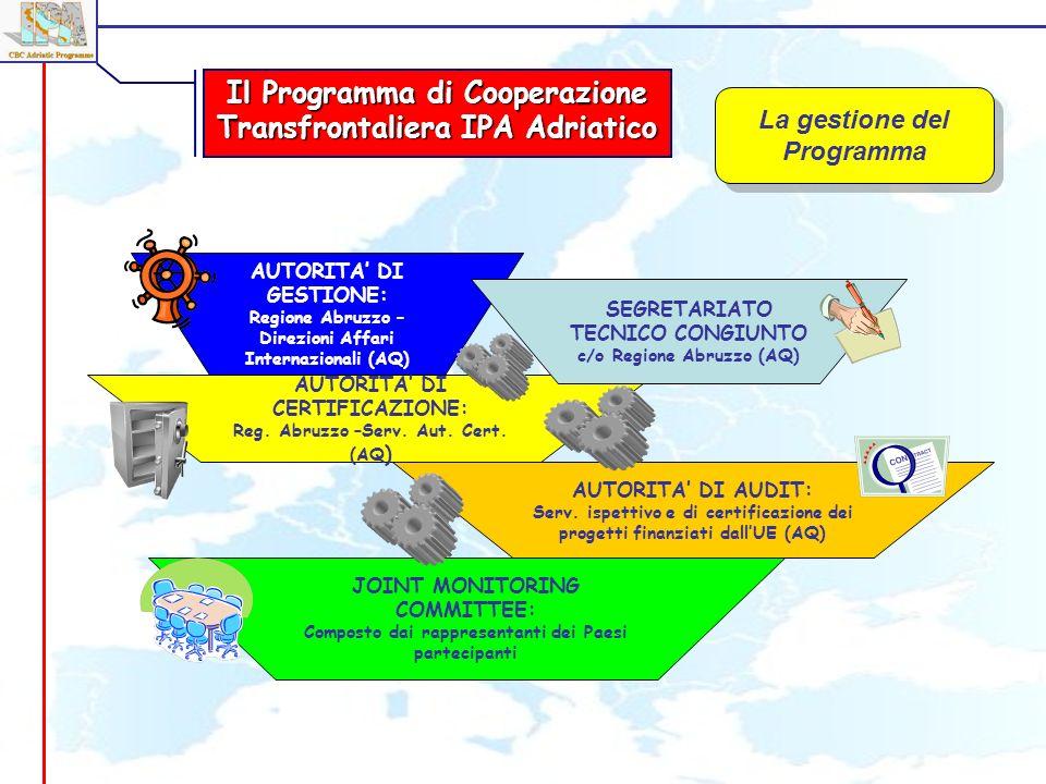 AUTORITA DI GESTIONE: Regione Abruzzo – Direzioni Affari Internazionali (AQ) AUTORITA DI CERTIFICAZIONE: Reg.
