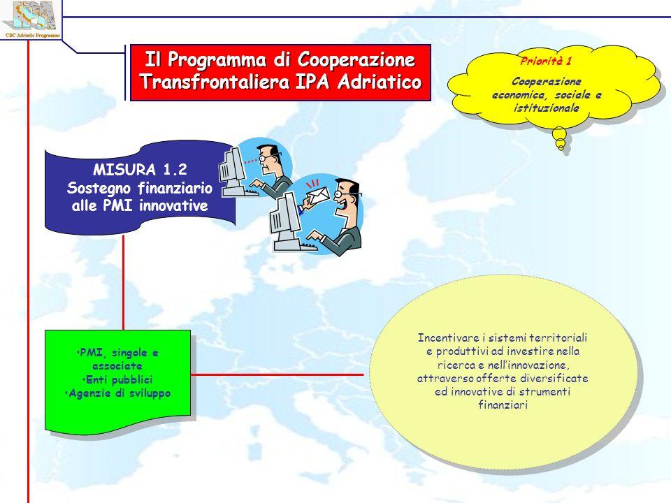 MISURA 1.2 Sostegno finanziario alle PMI innovative PMI, singole e associate Enti pubblici Agenzie di sviluppo PMI, singole e associate Enti pubblici Agenzie di sviluppo Il Programma di Cooperazione Transfrontaliera IPA Adriatico Priorità 1 Cooperazione economica, sociale e istituzionale Priorità 1 Cooperazione economica, sociale e istituzionale Incentivare i sistemi territoriali e produttivi ad investire nella ricerca e nellinnovazione, attraverso offerte diversificate ed innovative di strumenti finanziari