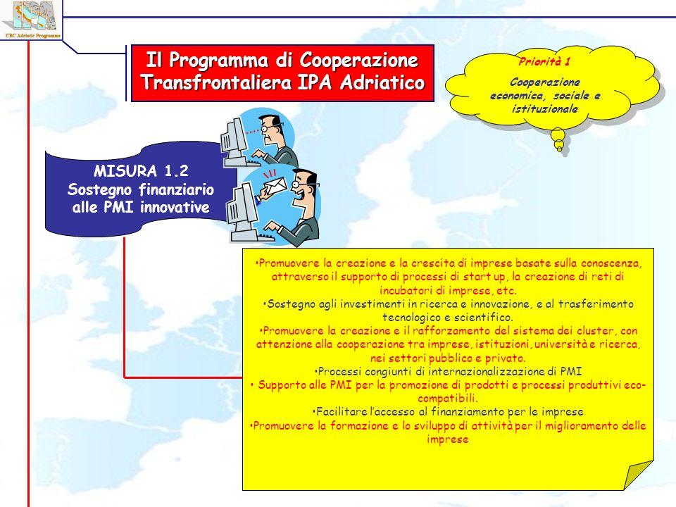 MISURA 1.2 Sostegno finanziario alle PMI innovative Promuovere la creazione e la crescita di imprese basate sulla conoscenza, attraverso il supporto di processi di start up, la creazione di reti di incubatori di imprese, etc.
