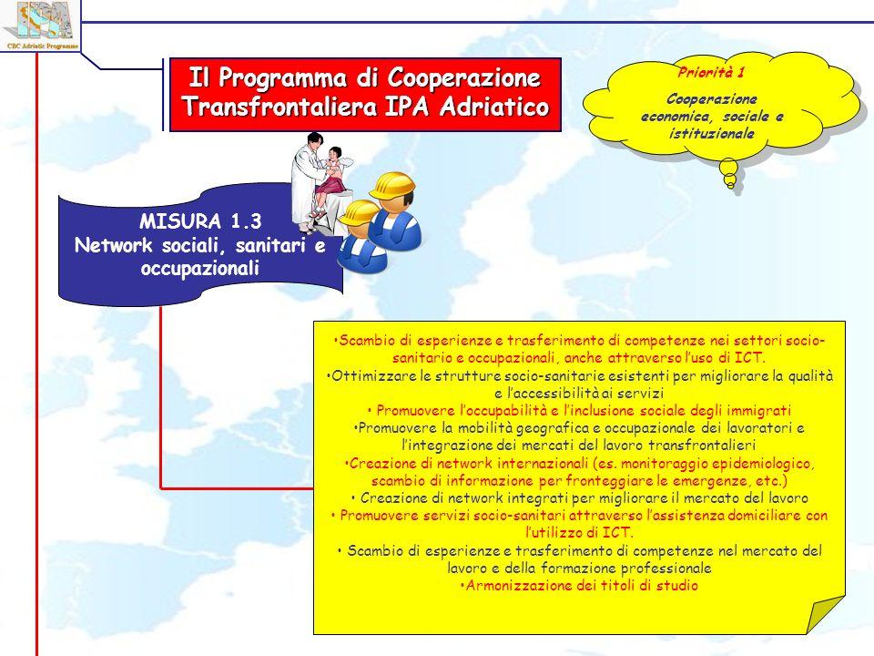 MISURA 1.3 Network sociali, sanitari e occupazionali Scambio di esperienze e trasferimento di competenze nei settori socio- sanitario e occupazionali, anche attraverso luso di ICT.