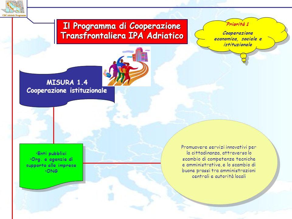 MISURA 1.4 Cooperazione istituzionale Enti pubblici Org.