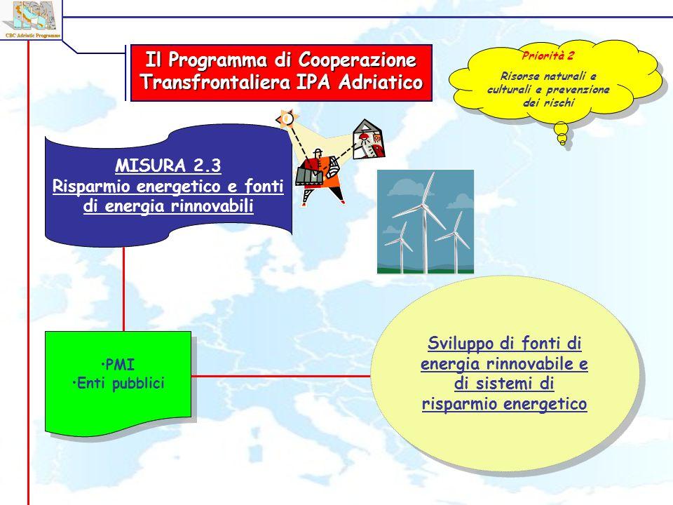 MISURA 2.3 Risparmio energetico e fonti di energia rinnovabili PMI Enti pubblici PMI Enti pubblici Il Programma di Cooperazione Transfrontaliera IPA Adriatico Priorità 2 Risorse naturali e culturali e prevenzione dei rischi Priorità 2 Risorse naturali e culturali e prevenzione dei rischi Sviluppo di fonti di energia rinnovabile e di sistemi di risparmio energetico