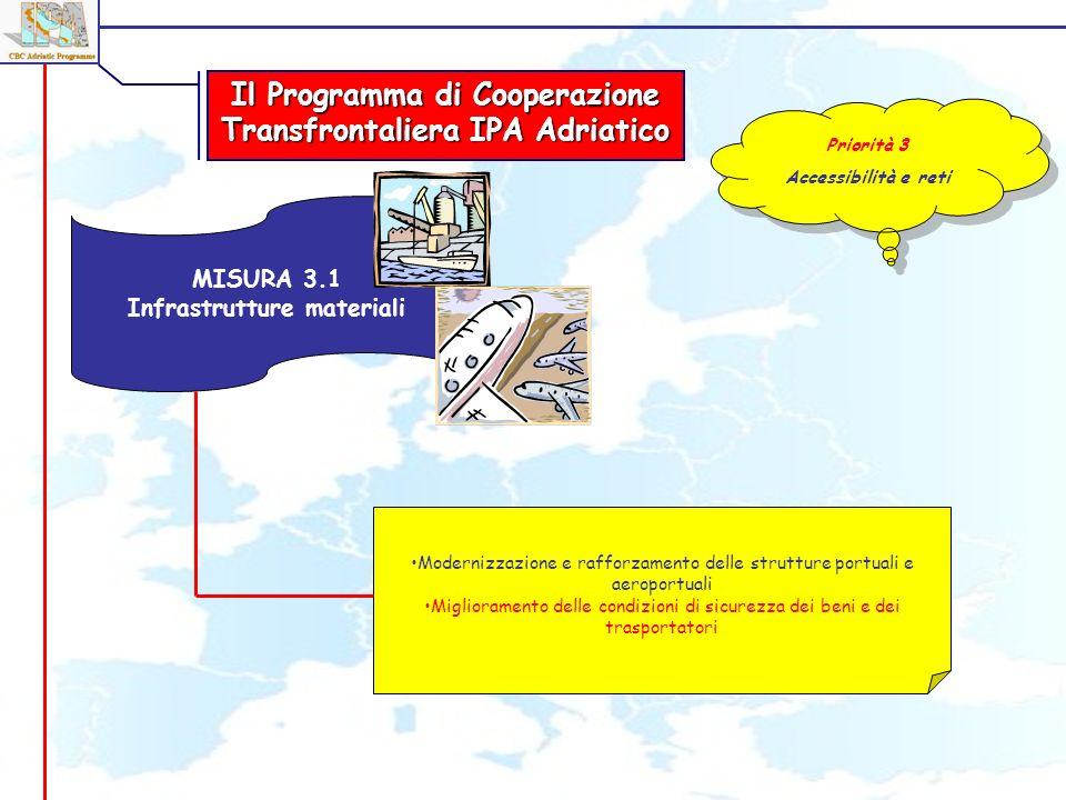 MISURA 3.1 Infrastrutture materiali Modernizzazione e rafforzamento delle strutture portuali e aeroportuali Miglioramento delle condizioni di sicurezza dei beni e dei trasportatori Il Programma di Cooperazione Transfrontaliera IPA Adriatico Priorità 3 Accessibilità e reti Priorità 3 Accessibilità e reti
