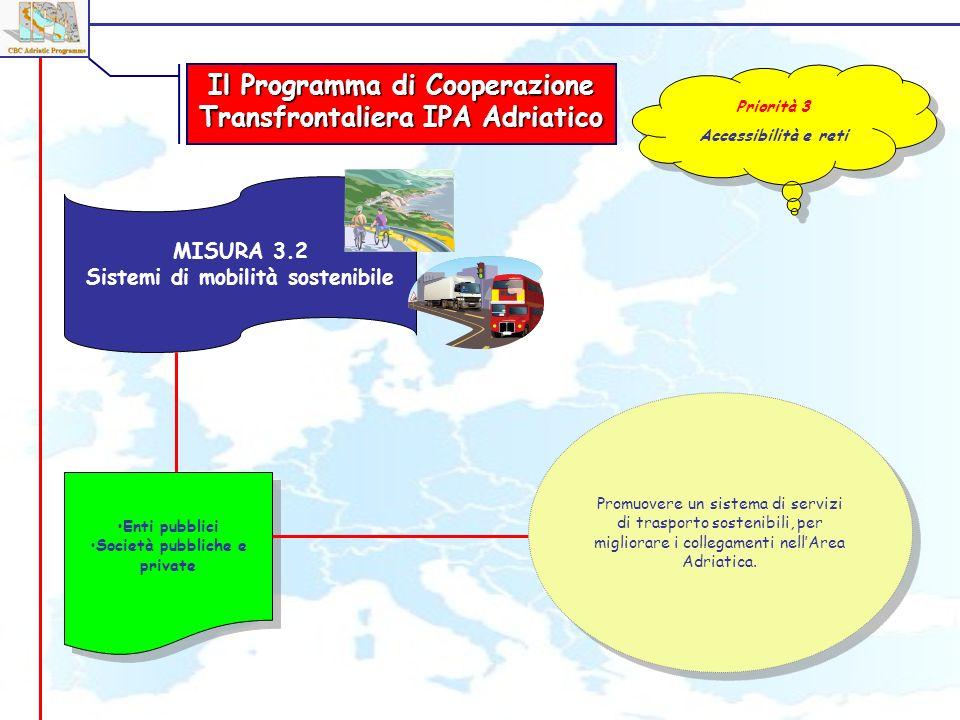 MISURA 3.2 Sistemi di mobilità sostenibile Enti pubblici Società pubbliche e private Enti pubblici Società pubbliche e private Il Programma di Cooperazione Transfrontaliera IPA Adriatico Priorità 3 Accessibilità e reti Priorità 3 Accessibilità e reti Promuovere un sistema di servizi di trasporto sostenibili, per migliorare i collegamenti nellArea Adriatica.