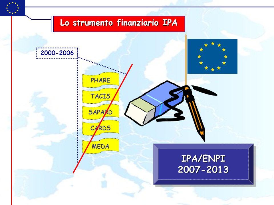 PHARE SAPARD CARDS TACIS MEDA Lo strumento finanziario IPA 2000-2006 IPA/ENPI2007-2013IPA/ENPI2007-2013