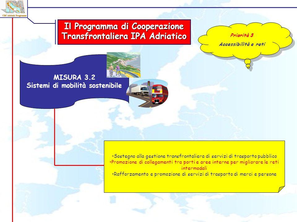 MISURA 3.2 Sistemi di mobilità sostenibile Sostegno alla gestione transfrontaliera di servizi di trasporto pubblico Promozione di collegamenti tra porti e aree interne per migliorare le reti intermodali Rafforzamento e promozione di servizi di trasporto di merci e persone Il Programma di Cooperazione Transfrontaliera IPA Adriatico Priorità 3 Accessibilità e reti Priorità 3 Accessibilità e reti