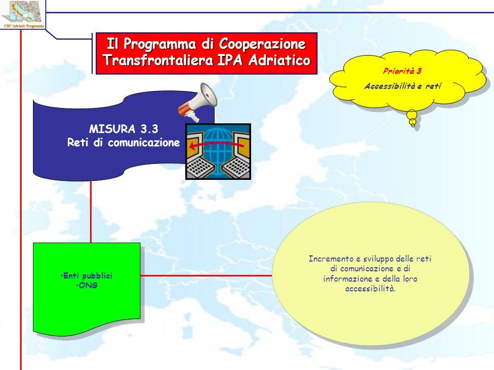 MISURA 3.3 Reti di comunicazione Enti pubblici ONG Enti pubblici ONG Il Programma di Cooperazione Transfrontaliera IPA Adriatico Priorità 3 Accessibilità e reti Priorità 3 Accessibilità e reti Incremento e sviluppo delle reti di comunicazione e di informazione e della loro accessibilità.