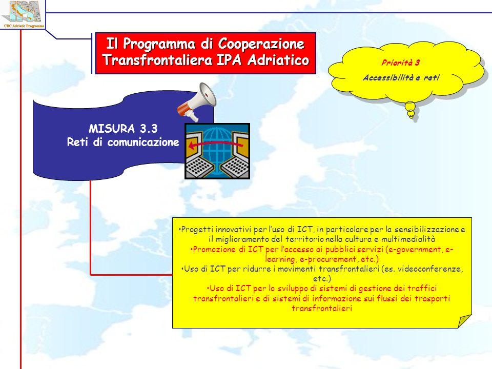 MISURA 3.3 Reti di comunicazione Progetti innovativi per luso di ICT, in particolare per la sensibilizzazione e il miglioramento del territorio nella cultura e multimedialità Promozione di ICT per laccesso ai pubblici servizi (e-government, e- learning, e-procurement, etc.) Uso di ICT per ridurre i movimenti transfrontalieri (es.