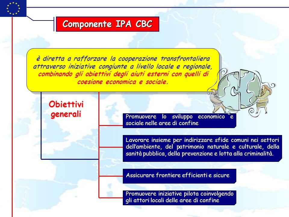 Componente IPA CBC è diretta a rafforzare la cooperazione transfrontaliera attraverso iniziative congiunte a livello locale e regionale, combinando gli obiettivi degli aiuti esterni con quelli di coesione economica e sociale.