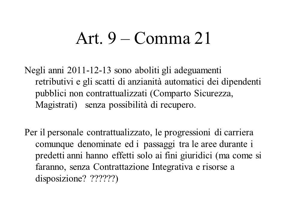 Art. 9 – Comma 21 Negli anni 2011-12-13 sono aboliti gli adeguamenti retributivi e gli scatti di anzianità automatici dei dipendenti pubblici non cont