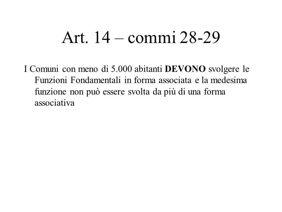 Art. 14 – commi 28-29 I Comuni con meno di 5.000 abitanti DEVONO svolgere le Funzioni Fondamentali in forma associata e la medesima funzione non può e