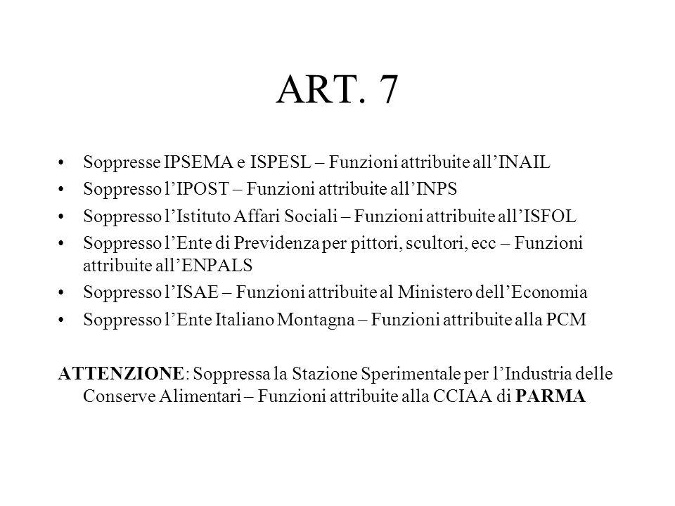 ART. 7 Soppresse IPSEMA e ISPESL – Funzioni attribuite allINAIL Soppresso lIPOST – Funzioni attribuite allINPS Soppresso lIstituto Affari Sociali – Fu