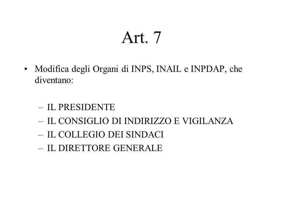 Art. 7 Modifica degli Organi di INPS, INAIL e INPDAP, che diventano: –IL PRESIDENTE –IL CONSIGLIO DI INDIRIZZO E VIGILANZA –IL COLLEGIO DEI SINDACI –I