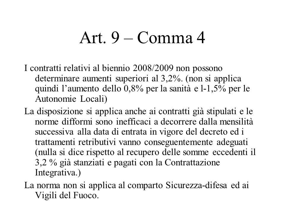 Art. 9 – Comma 4 I contratti relativi al biennio 2008/2009 non possono determinare aumenti superiori al 3,2%. (non si applica quindi laumento dello 0,