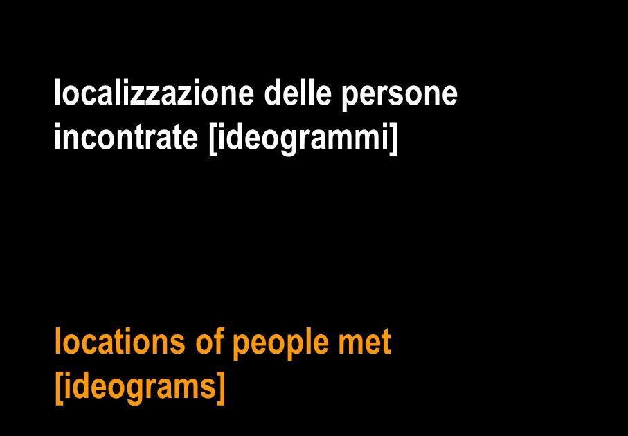 localizzazione delle persone incontrate [ideogrammi] locations of people met [ideograms]