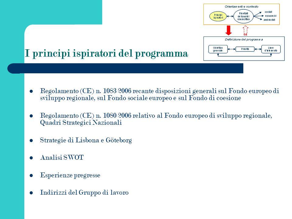 I principi ispiratori del programma Regolamento (CE) n.