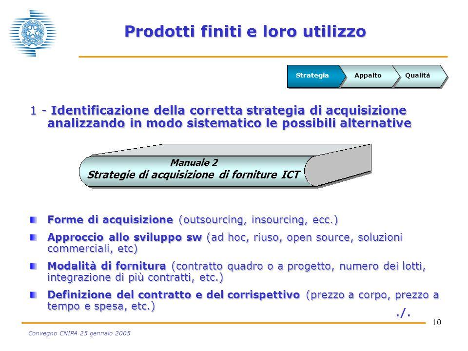 10 Convegno CNIPA 25 gennaio 2005 Prodotti finiti e loro utilizzo 1 - Identificazione della corretta strategia di acquisizione analizzando in modo sis