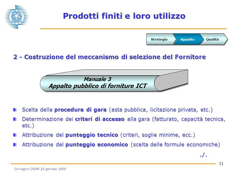 11 Convegno CNIPA 25 gennaio 2005 Prodotti finiti e loro utilizzo 2 - Costruzione del meccanismo di selezione del Fornitore Scelta della procedura di