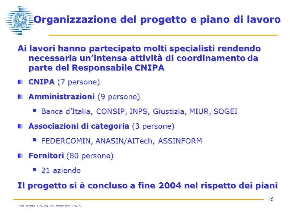 16 Convegno CNIPA 25 gennaio 2005 Organizzazione del progetto e piano di lavoro Ai lavori hanno partecipato molti specialisti rendendo necessaria unin