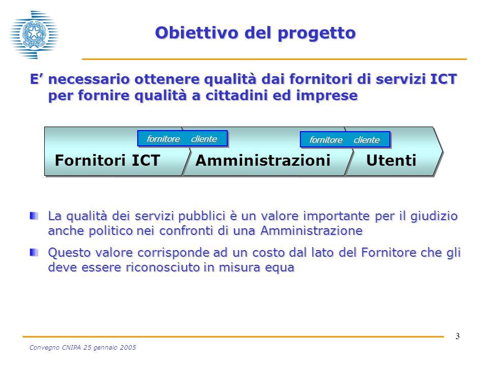 3 Convegno CNIPA 25 gennaio 2005 Obiettivo del progetto E necessario ottenere qualità dai fornitori di servizi ICT per fornire qualità a cittadini ed