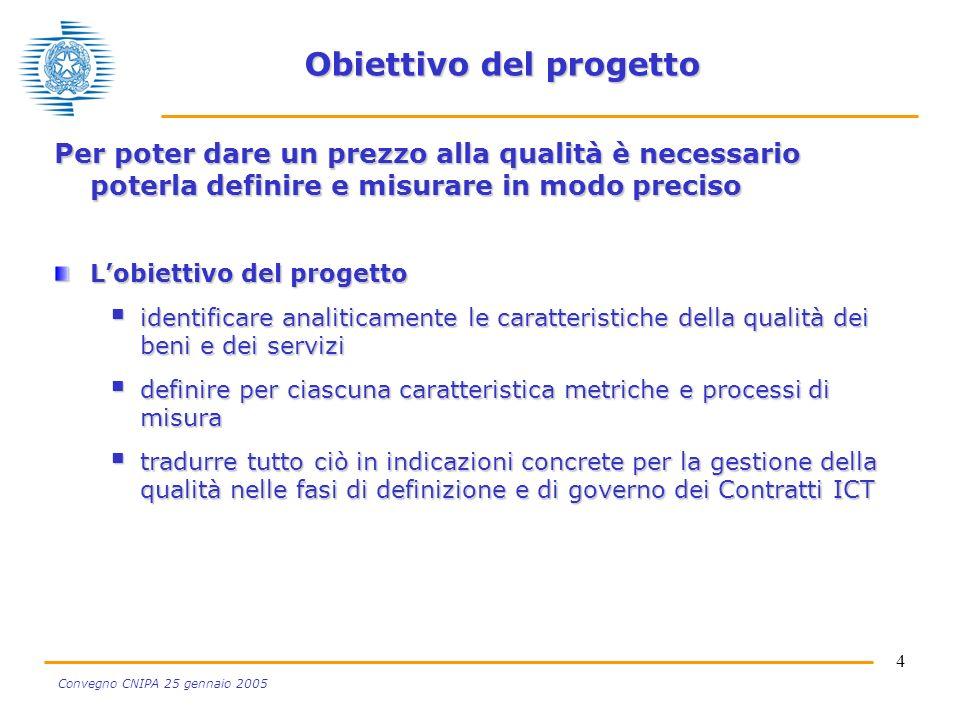 4 Convegno CNIPA 25 gennaio 2005 Obiettivo del progetto Per poter dare un prezzo alla qualità è necessario poterla definire e misurare in modo preciso