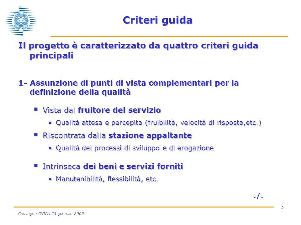 5 Convegno CNIPA 25 gennaio 2005 Criteri guida Il progetto è caratterizzato da quattro criteri guida principali 1- Assunzione di punti di vista comple