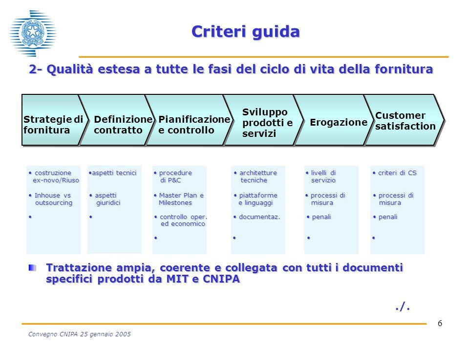 6 Convegno CNIPA 25 gennaio 2005 Criteri guida 2- Qualità estesa a tutte le fasi del ciclo di vita della fornitura costruzione aspetti tecnici procedu