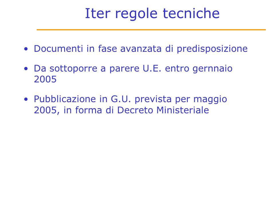 Iter regole tecniche Documenti in fase avanzata di predisposizione Da sottoporre a parere U.E.