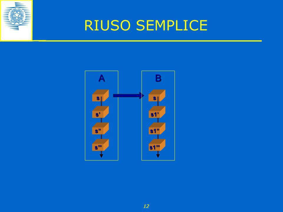 12 RIUSO SEMPLICE s A s B s s s s1 s1 s1