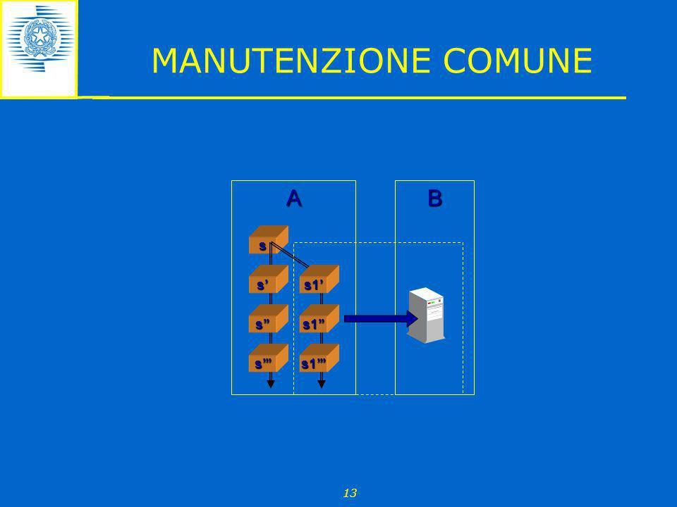 13 MANUTENZIONE COMUNE s A s s s s1 s1 B s1