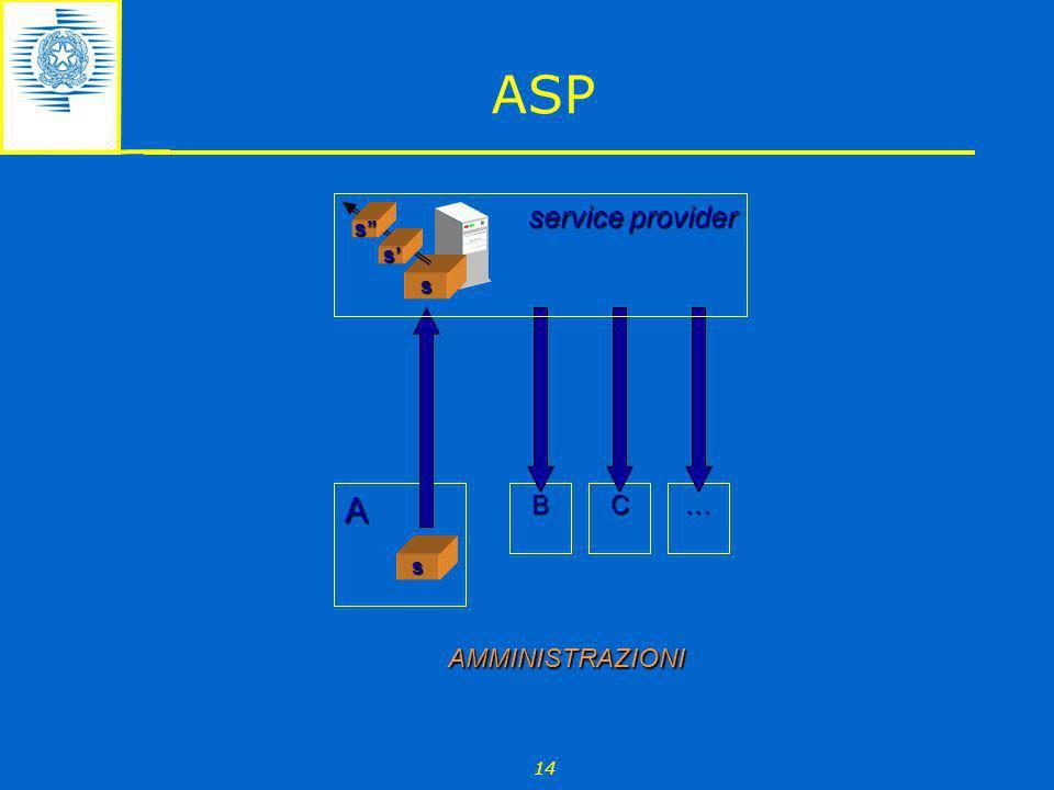 14 ASP s A BC… s service provider AMMINISTRAZIONI s s