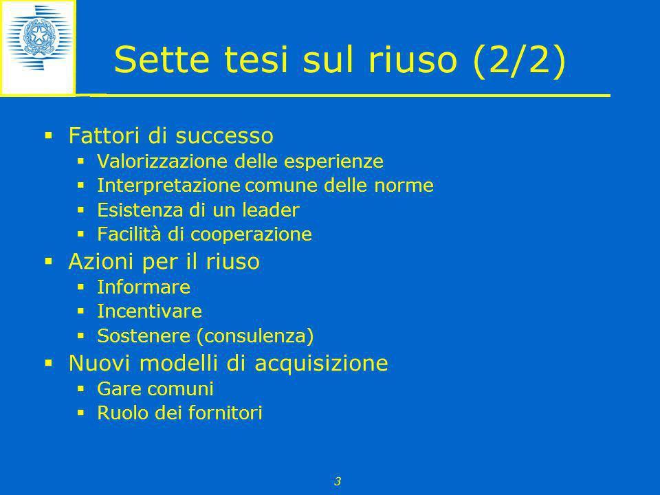 3 Sette tesi sul riuso (2/2) Fattori di successo Valorizzazione delle esperienze Interpretazione comune delle norme Esistenza di un leader Facilità di