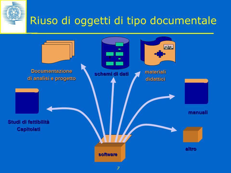 7 Riuso di oggetti di tipo documentale software Documentazione di analisi e progetto manuali altro Studi di fattibilità Capitolati schemi di dati mate
