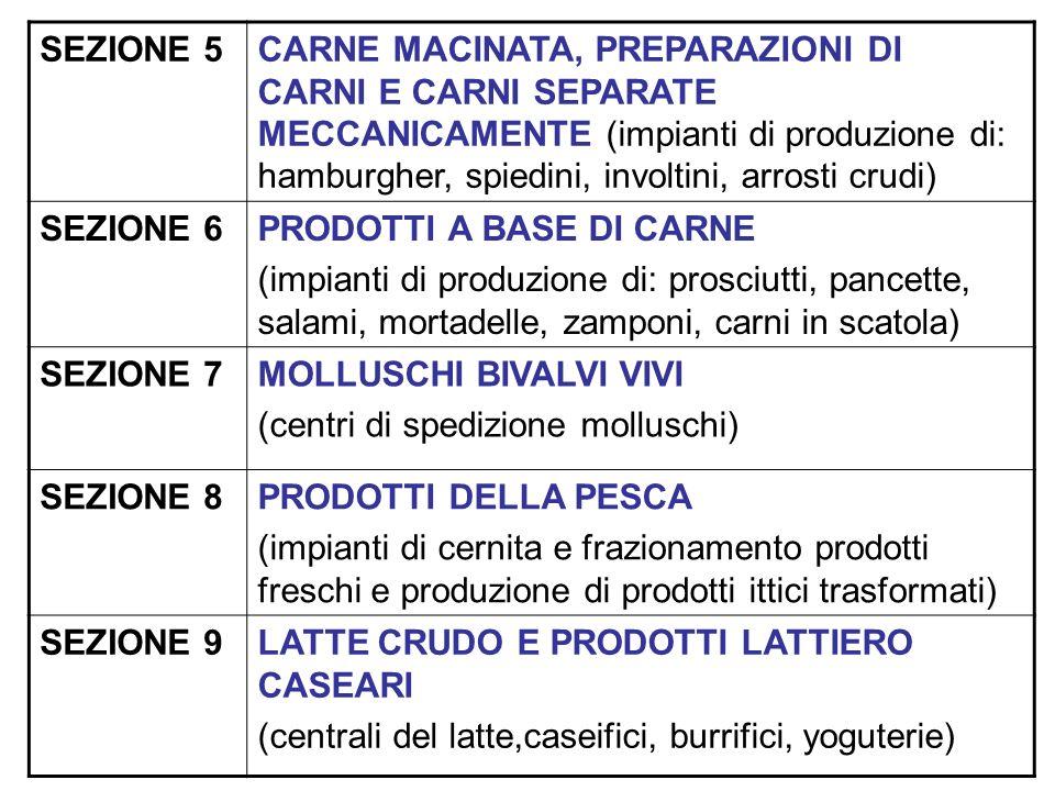 SEZIONE 5CARNE MACINATA, PREPARAZIONI DI CARNI E CARNI SEPARATE MECCANICAMENTE (impianti di produzione di: hamburgher, spiedini, involtini, arrosti cr