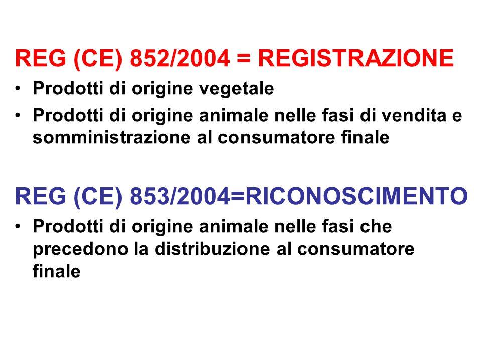 REG (CE) 852/2004 = REGISTRAZIONE Prodotti di origine vegetale Prodotti di origine animale nelle fasi di vendita e somministrazione al consumatore fin
