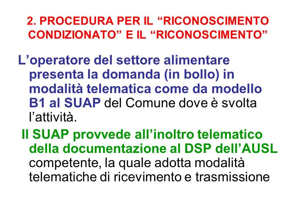 2. PROCEDURA PER IL RICONOSCIMENTO CONDIZIONATO E IL RICONOSCIMENTO Loperatore del settore alimentare presenta la domanda (in bollo) in modalità telem
