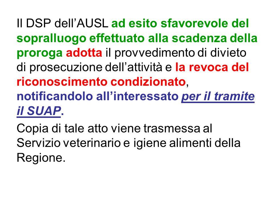 Il DSP dellAUSL ad esito sfavorevole del sopralluogo effettuato alla scadenza della proroga adotta il provvedimento di divieto di prosecuzione dellatt