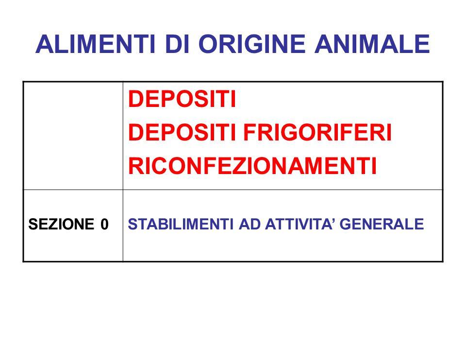 ALIMENTI DI ORIGINE ANIMALE DEPOSITI DEPOSITI FRIGORIFERI RICONFEZIONAMENTI SEZIONE 0STABILIMENTI AD ATTIVITA GENERALE