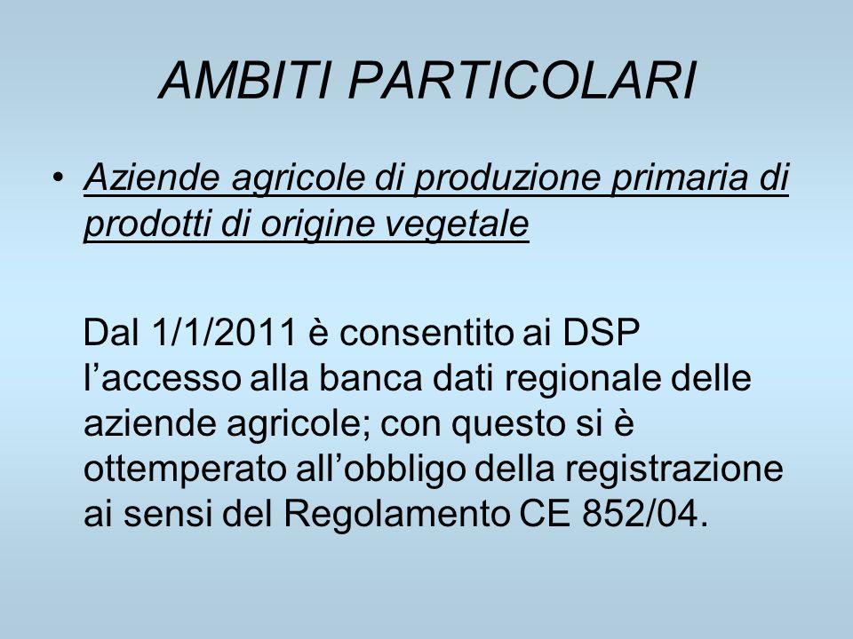 AMBITI PARTICOLARI Aziende agricole di produzione primaria di prodotti di origine vegetale Dal 1/1/2011 è consentito ai DSP laccesso alla banca dati r