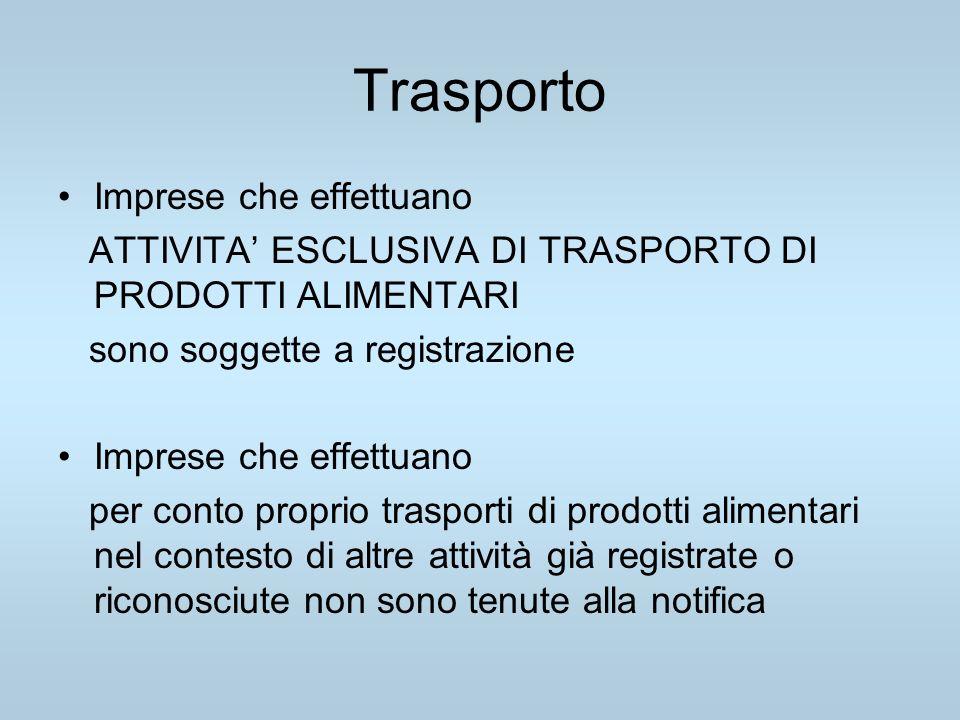 Trasporto Imprese che effettuano ATTIVITA ESCLUSIVA DI TRASPORTO DI PRODOTTI ALIMENTARI sono soggette a registrazione Imprese che effettuano per conto