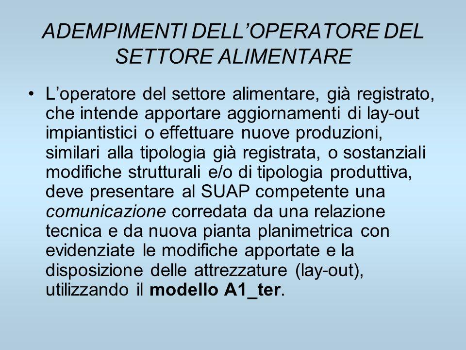ADEMPIMENTI DELLOPERATORE DEL SETTORE ALIMENTARE Loperatore deve altresì comunicare al SUAP di competenza la cessazione temporanea e/o la chiusura di attività soggette a registrazione.