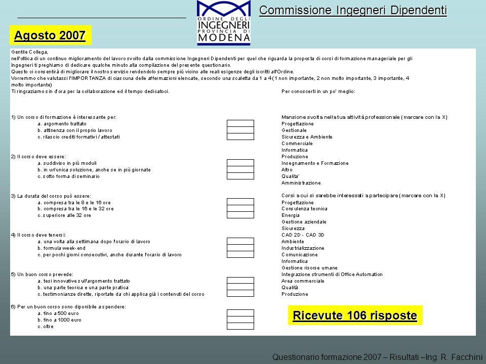 Questionario formazione 2007 – Risultati –Ing. R.