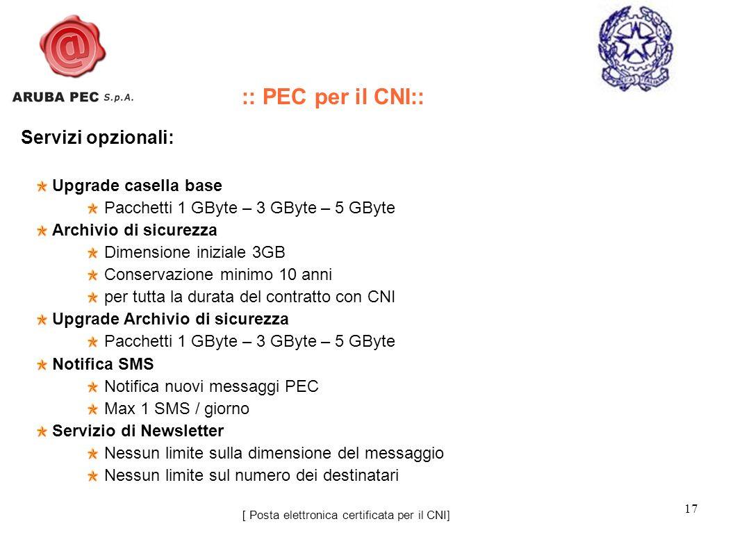 17 [ Posta elettronica certificata per il CNI] Servizi opzionali: Upgrade casella base Pacchetti 1 GByte – 3 GByte – 5 GByte Archivio di sicurezza Dim