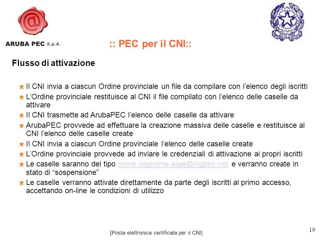 19 [Posta elettronica certificata per il CNI] Flusso di attivazione Il CNI invia a ciascun Ordine provinciale un file da compilare con lelenco degli i