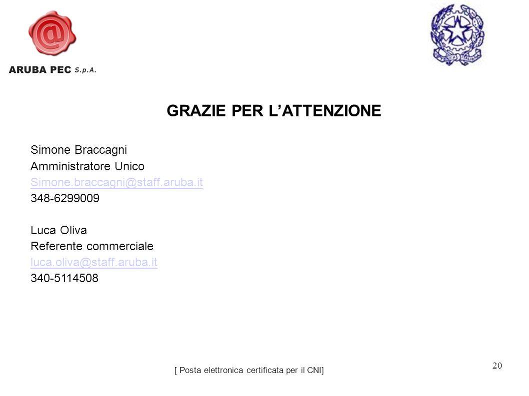 20 [ Posta elettronica certificata per il CNI] GRAZIE PER LATTENZIONE Simone Braccagni Amministratore Unico Simone.braccagni@staff.aruba.it 348-629900