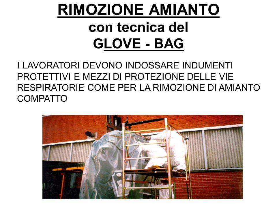 PIANO DI LAVORO art.256 D.lgs. 81/08 Chi.