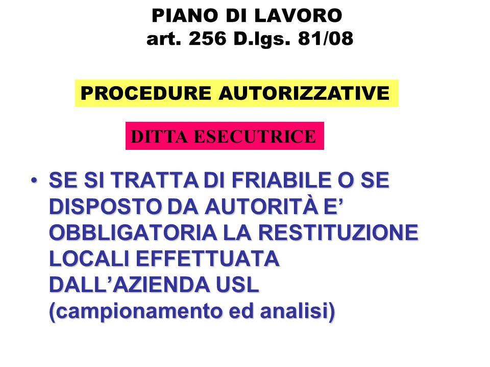LA RESTITUZIONE LOCALI EFFETTUATA DALLAZIENDA USL E A CARICO DEL COMMITTENTELA RESTITUZIONE LOCALI EFFETTUATA DALLAZIENDA USL E A CARICO DEL COMMITTENTE La Regione Emilia Romagna ha definito che il costo del campionamento daria è di.67,00 (tariffario regionale 2006) Il costo dellanalisi del campione prelevato è deciso da tariffario ARPA PIANO DI LAVORO art.
