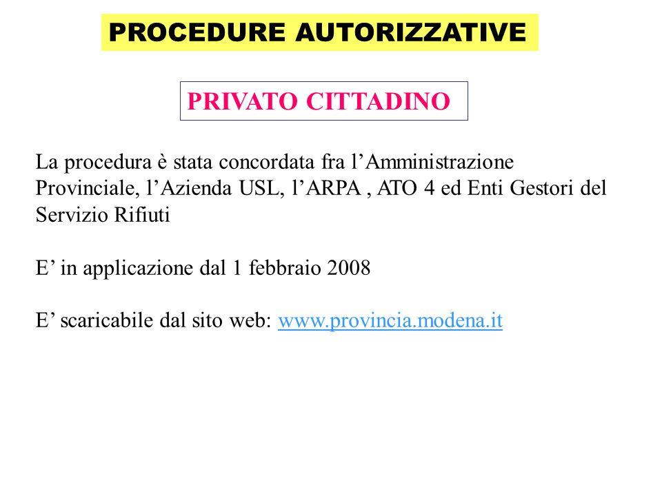 PROCEDURE AUTORIZZATIVE PRIVATO CITTADINO Pannelli, lastren.6 (circa 12 mq) Piccole cisterne per acqua n.2 (max.